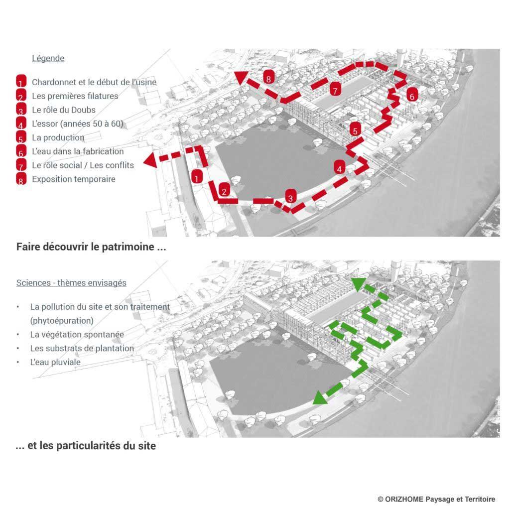 Besançon schéma Parc Orizhome